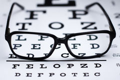 Seeing Clearly!  Are you in need of new glasses or need an eye exam?